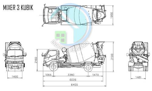 Kendaraan Beton Minimix