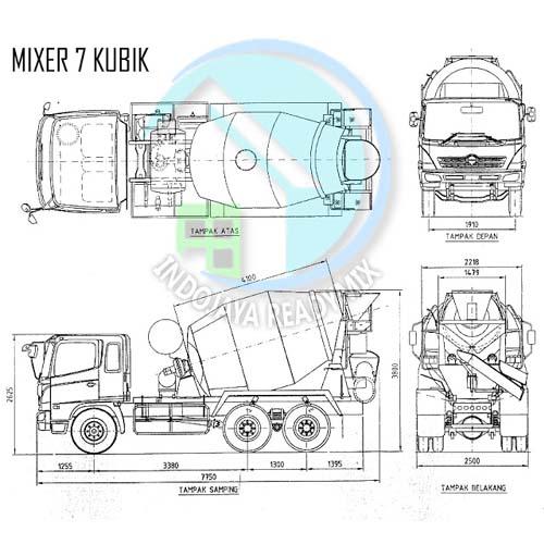 Kendaraan Beton Readymix